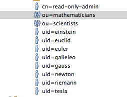 LDAP-Users